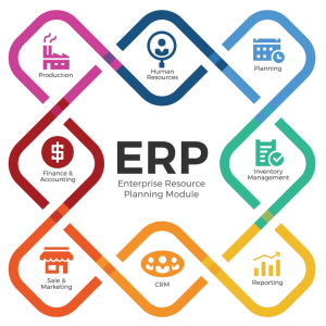 Small Business ERP Software