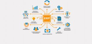 What are ERP Business Solutions?