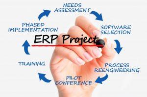 How do I Start an ERP Project?
