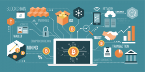 Implementing Blockchain in ERP